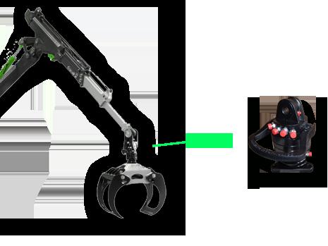 rotator hydrauliczny 3 tonowy, rotator 3 tonowy